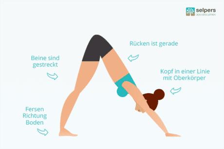Yogastellung: Der Hinabschauende Hund