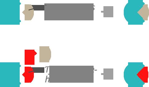 Wirkungsweise Tyrosinkinasehemmer bei CML