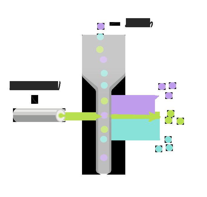 Minimale Resterkrankung bei Blutkrebs: Durchflusszytometrie