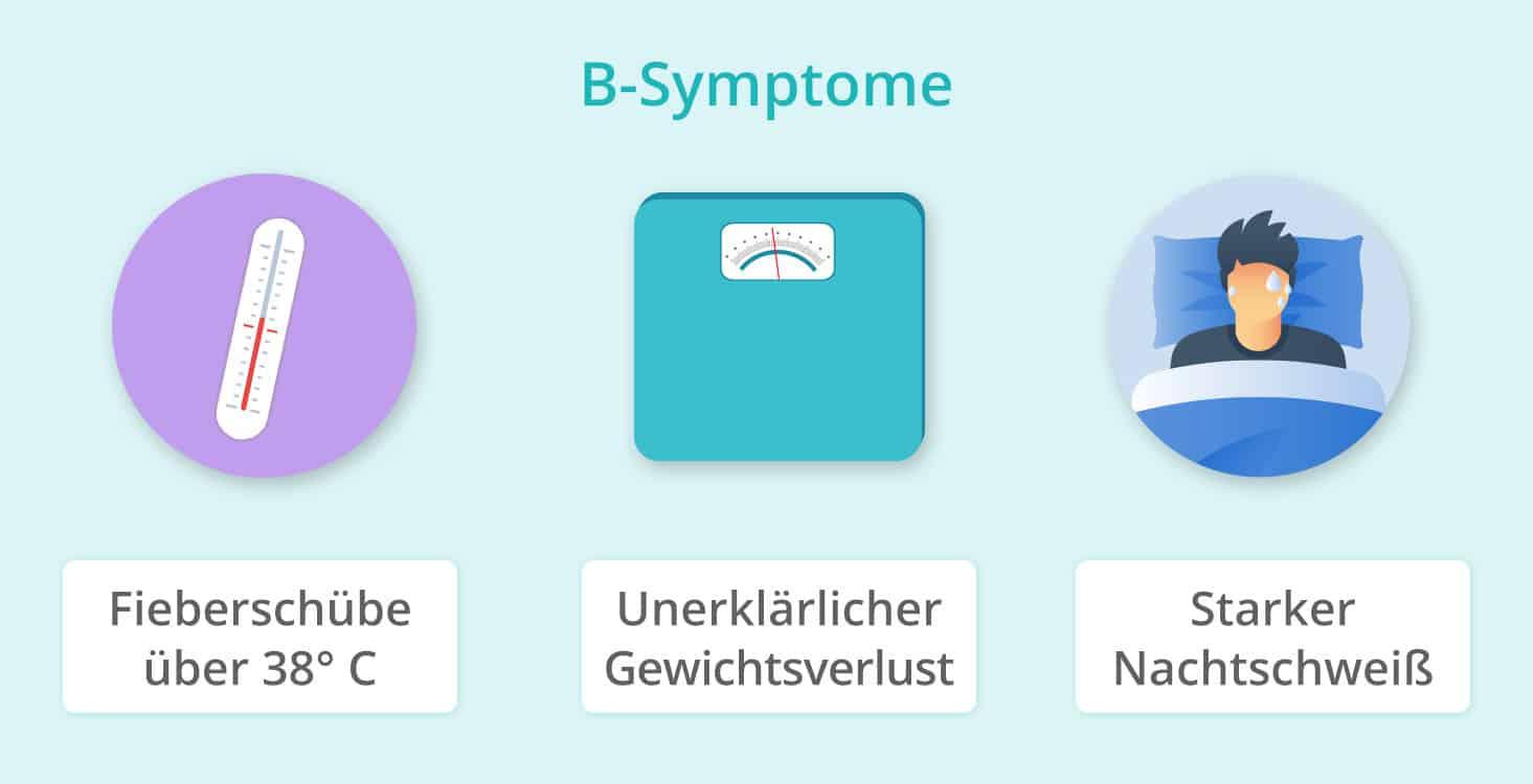 Ursachen und Symptome des Gewichtsverlusts
