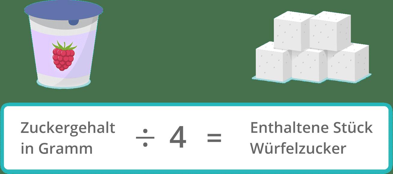 Zuckerwürfel berechnen
